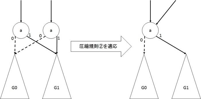 graphillion u3092 u7528 u3044 u305f u30cd u30c3 u30c8 u30ef u30fc u30af u969c u5bb3 u63a8 u5b9a